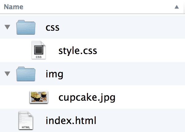 Directory with index.html and folders called css and img at the root level. Inside of css is a file called style.css and inside of img is a file called cupcake.jpg